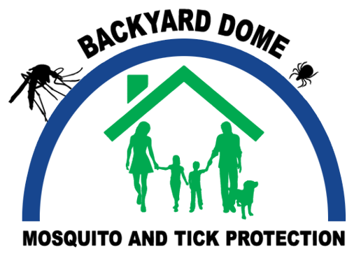 Backyard Dome - logo